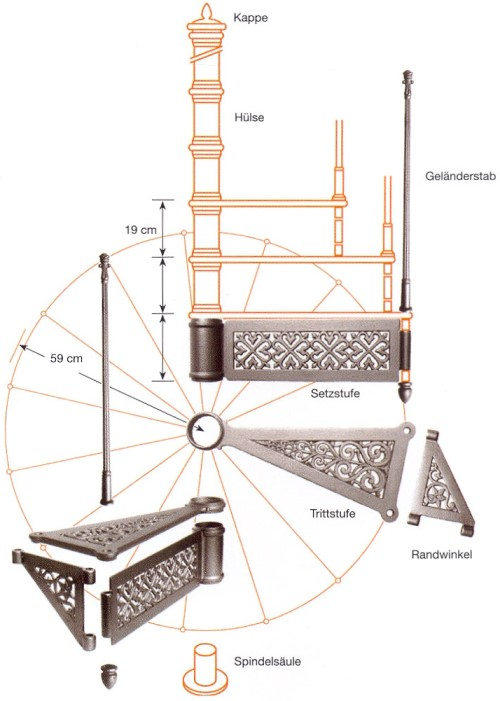 Scale drawing of: price for height between floors of 2850 mm, without spindle, with railing, diameter: 1180 mm, rise: 187,5 mm