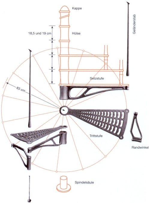 Scale drawing of: price for height between floors of 2850 mm, without spindle, with railing, diameter: 1660 mm, rise: 191,5 mm
