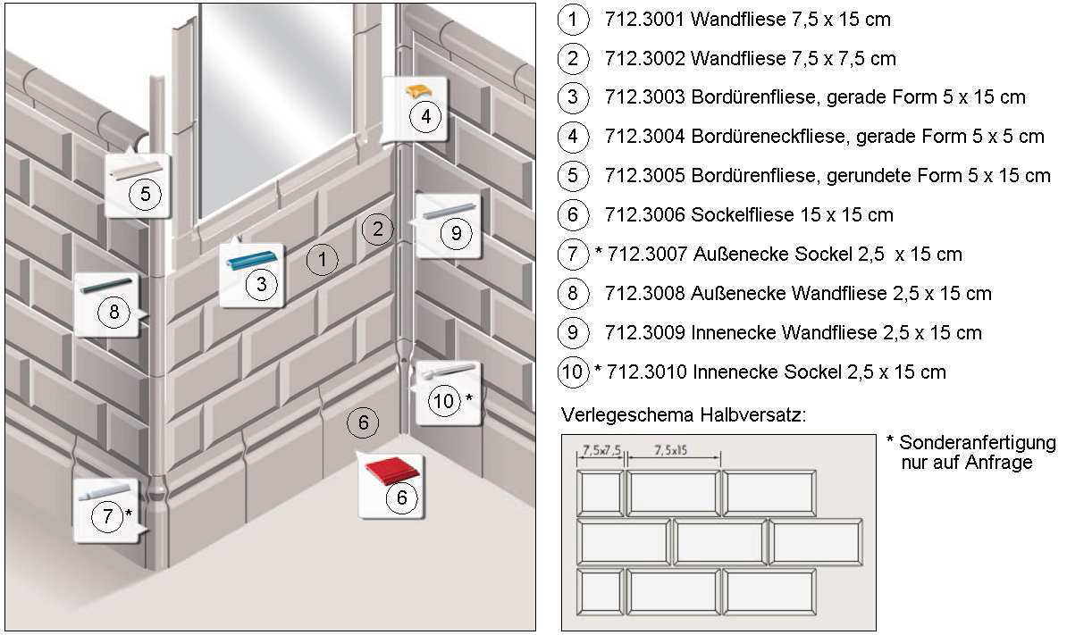 Quarter Round For Wall Tile METRO Outward Corner Von Replicata - Metro fliesen craquele